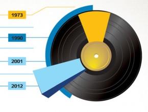 Bezeq infographic – בזק אינפוגרפיק